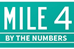 Mile-4-Review
